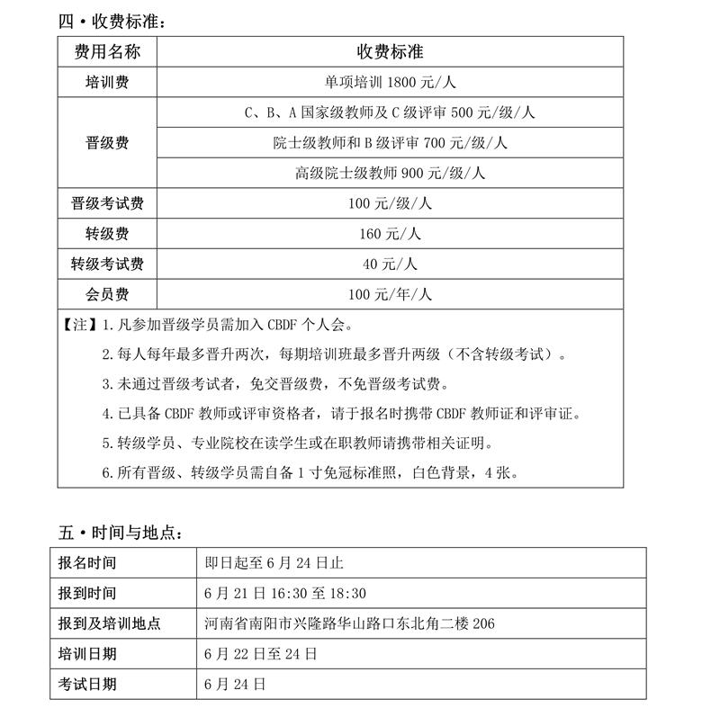 CBDF全国教师、评审培训班(中国·南阳)(图2)