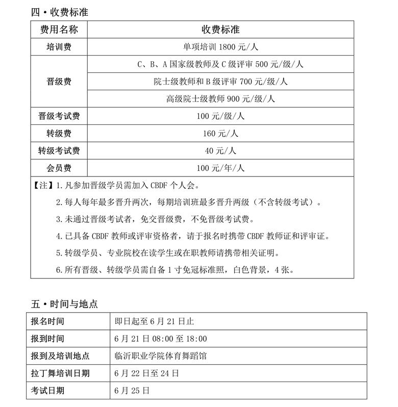 CBDF全国教师、评审培训班(中国·临沂)(图2)