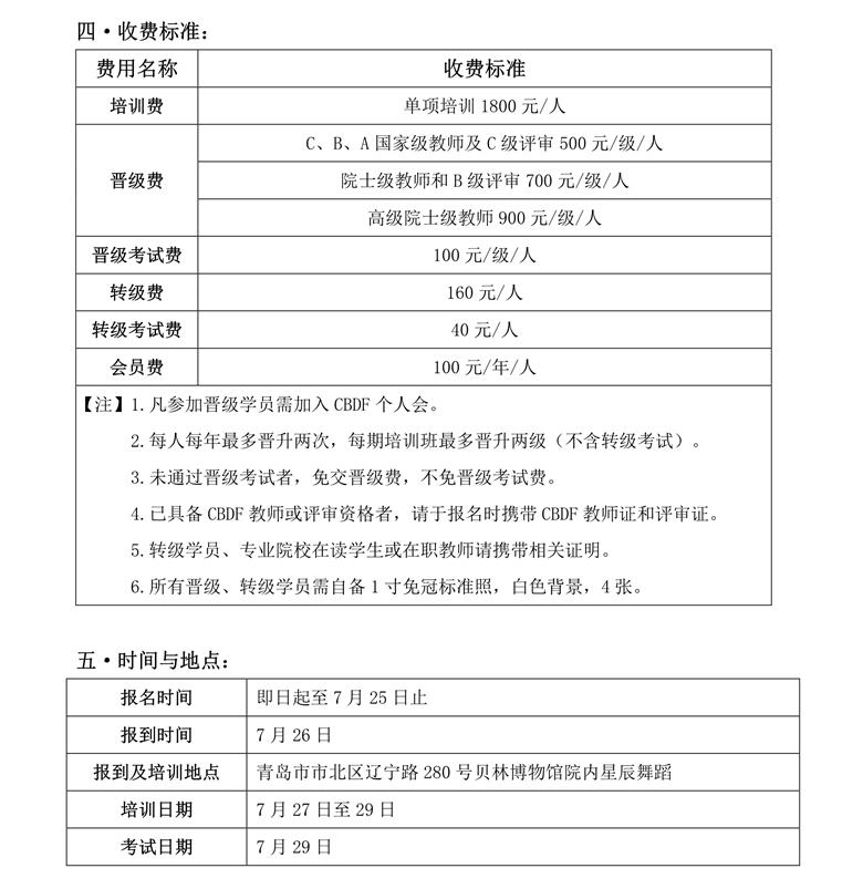 CBDF全国教师、评审培训班(中国·青岛)(图2)