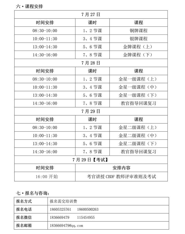 CBDF全国教师、评审培训班(中国·青岛)(图3)